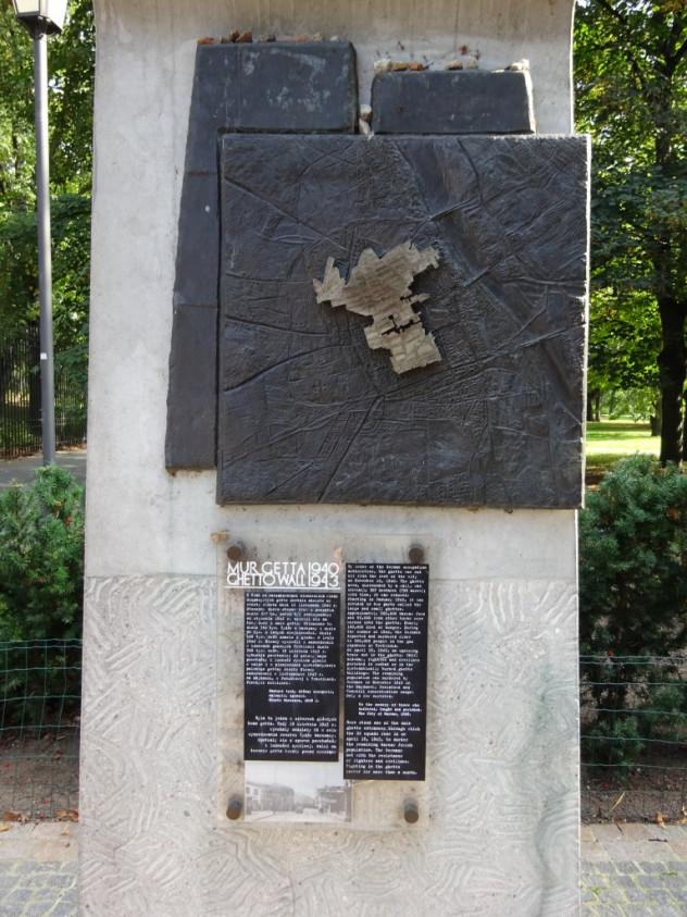 Grenzen des Warschauer Ghettos